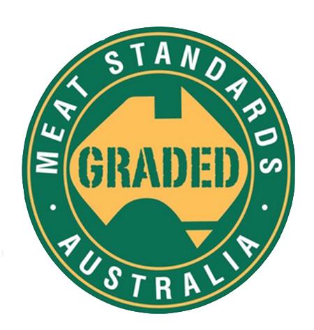 Australian professional standards for teachers victorian.